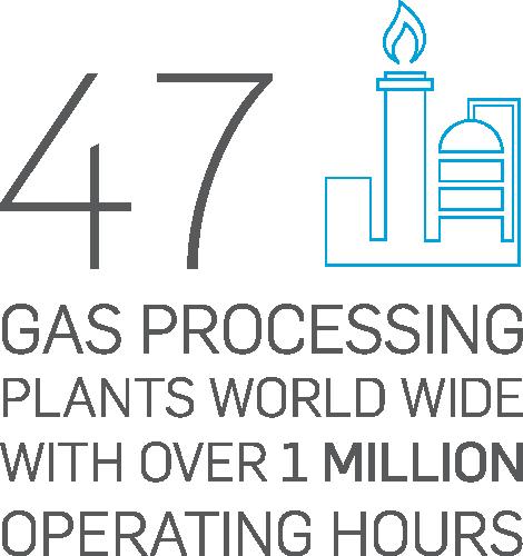 Oil & gas – SNC-Lavalin